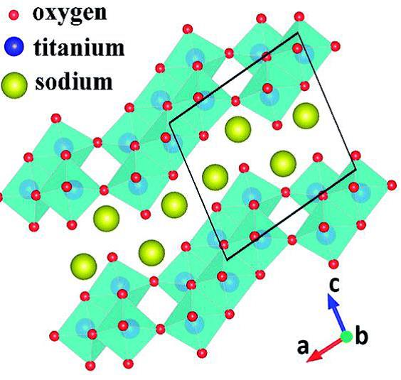 The crystal structure of sodium titanate; the black framed area shows the unit cell of the structure.