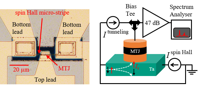 Optical microscope image of the final three-terminal device geometry and schematic of a three-terminal measurement setup. The results of this measurements were published by Tarequzzaman et al..