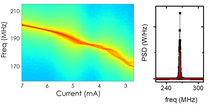 Electrical synchronisation of two nano-oscillators, displaying large output powers (p > 10 µW).
