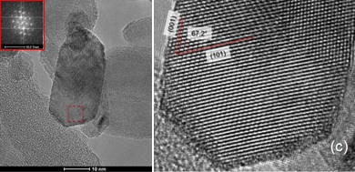 TEM image from one particle of TiO2 nanorod synthesized at 550°C calcination of TTNT (a) with FFT square (b) and a HRTEM image of the same particle showing two planes and angle between them (c).